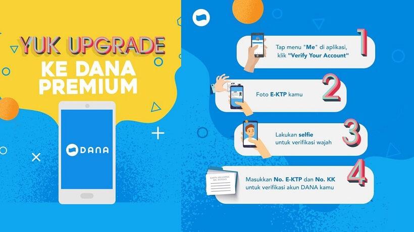 Cara Upgrade DANA Premium