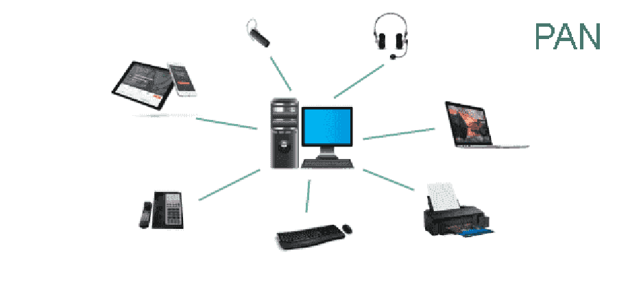 Personal Area Network (1)